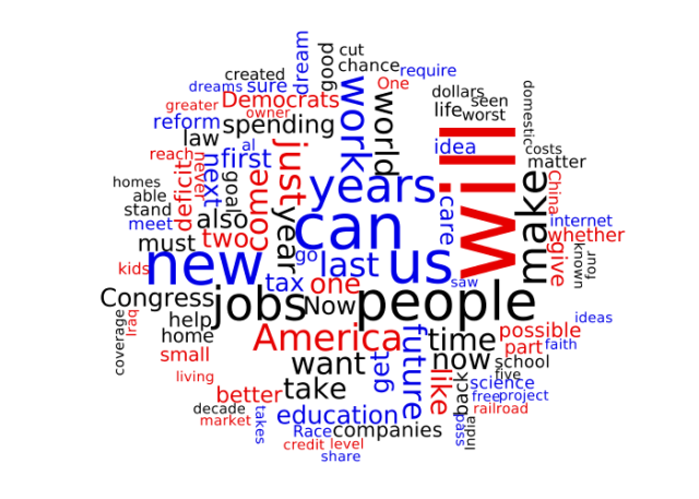 wordcram word cloud generator updated adweek